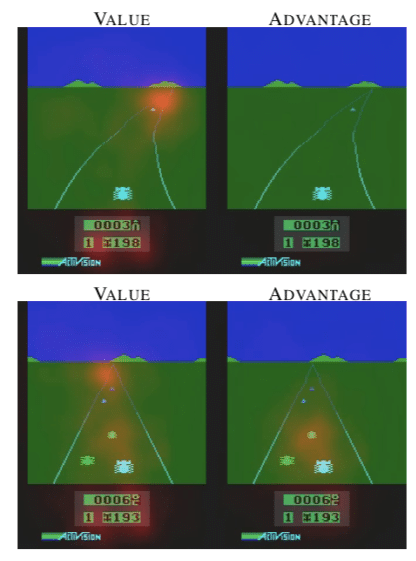 Dueling Q - Atari Enduro - value and advantage highlights